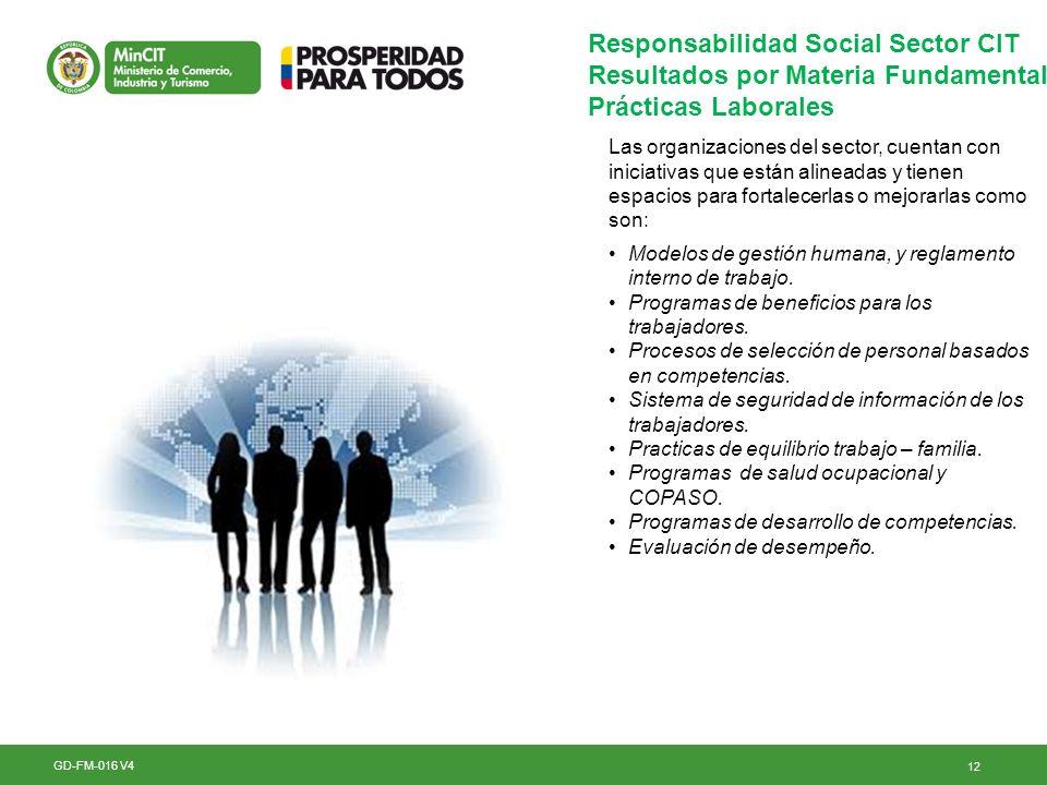 12 GD-FM-016 V4 Responsabilidad Social Sector CIT Resultados por Materia Fundamental Prácticas Laborales Las organizaciones del sector, cuentan con in