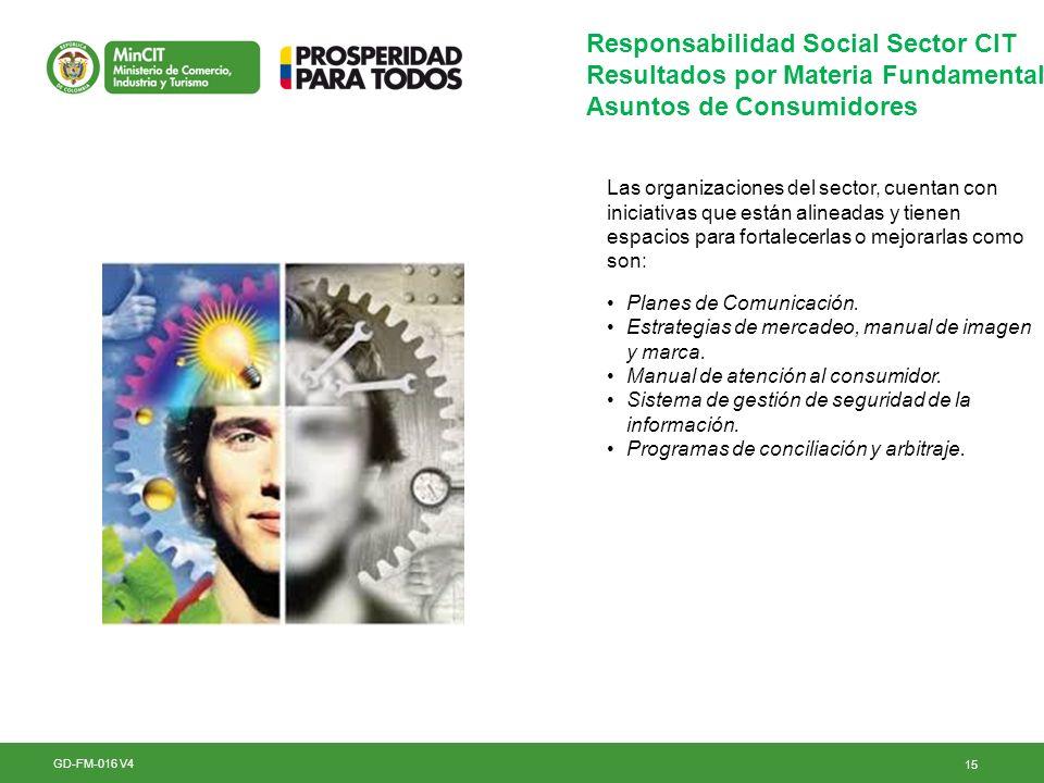15 GD-FM-016 V4 Responsabilidad Social Sector CIT Resultados por Materia Fundamental Asuntos de Consumidores Las organizaciones del sector, cuentan co
