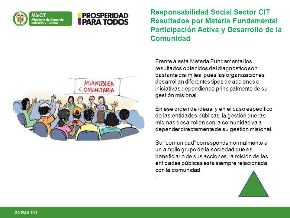 GD-FM-016 V4 Responsabilidad Social Sector CIT Resultados por Materia Fundamental Participación Activa y Desarrollo de la Comunidad Frente a esta Mate