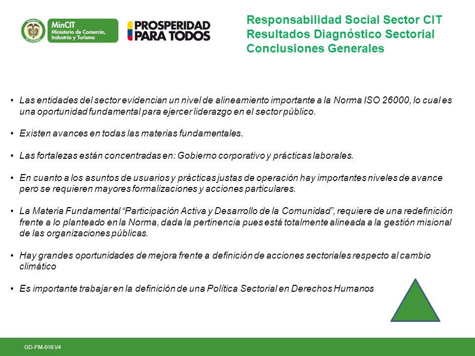 GD-FM-016 V4 Responsabilidad Social Sector CIT Resultados Diagnóstico Sectorial Conclusiones Generales Las entidades del sector evidencian un nivel de