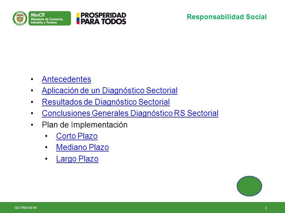 2 Responsabilidad Social GD-FM-016 V4 Antecedentes Aplicación de un Diagnóstico Sectorial Resultados de Diagnóstico Sectorial Conclusiones Generales D