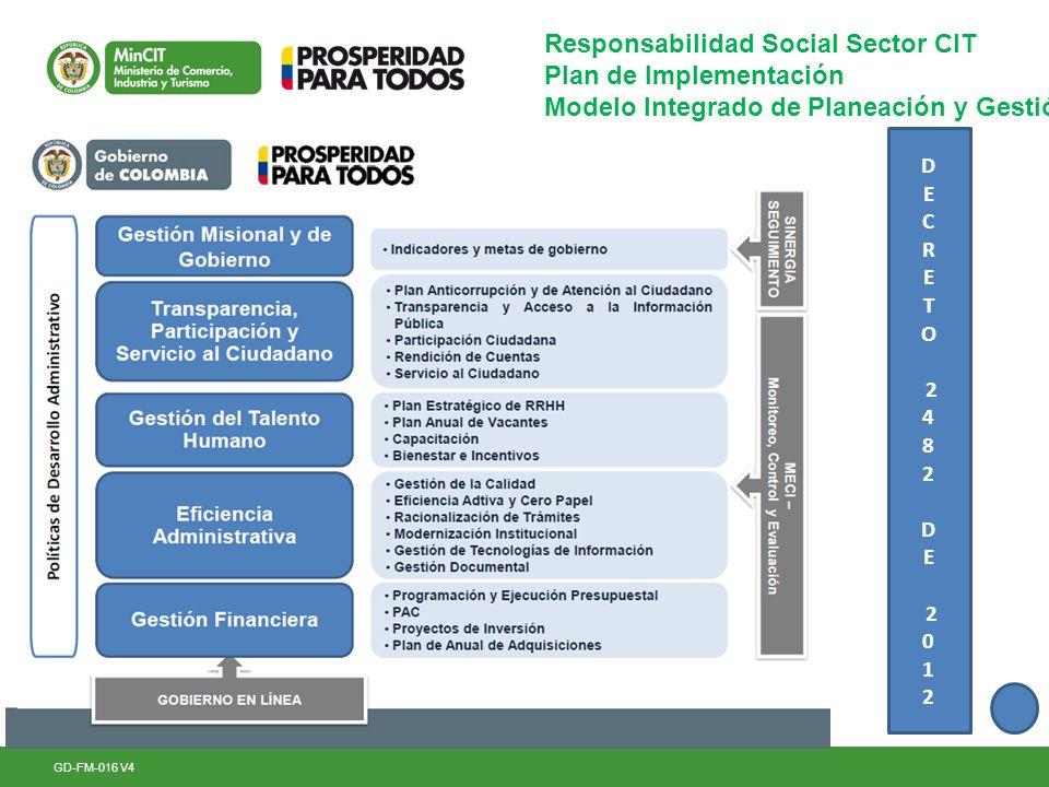 GD-FM-016 V4 Responsabilidad Social Sector CIT Plan de Implementación Modelo Integrado de Planeación y Gestión D E C R E T O 2 4 8 2 D E 2 0 1 2