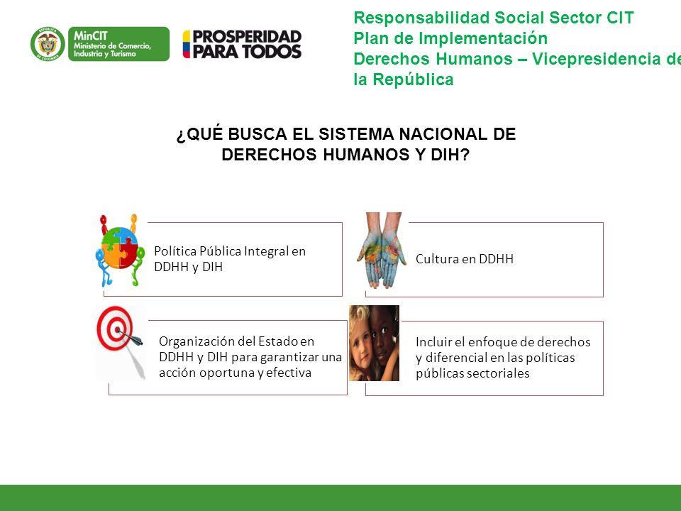 Política Pública Integral en DDHH y DIH Cultura en DDHH Incluir el enfoque de derechos y diferencial en las políticas públicas sectoriales Organizació