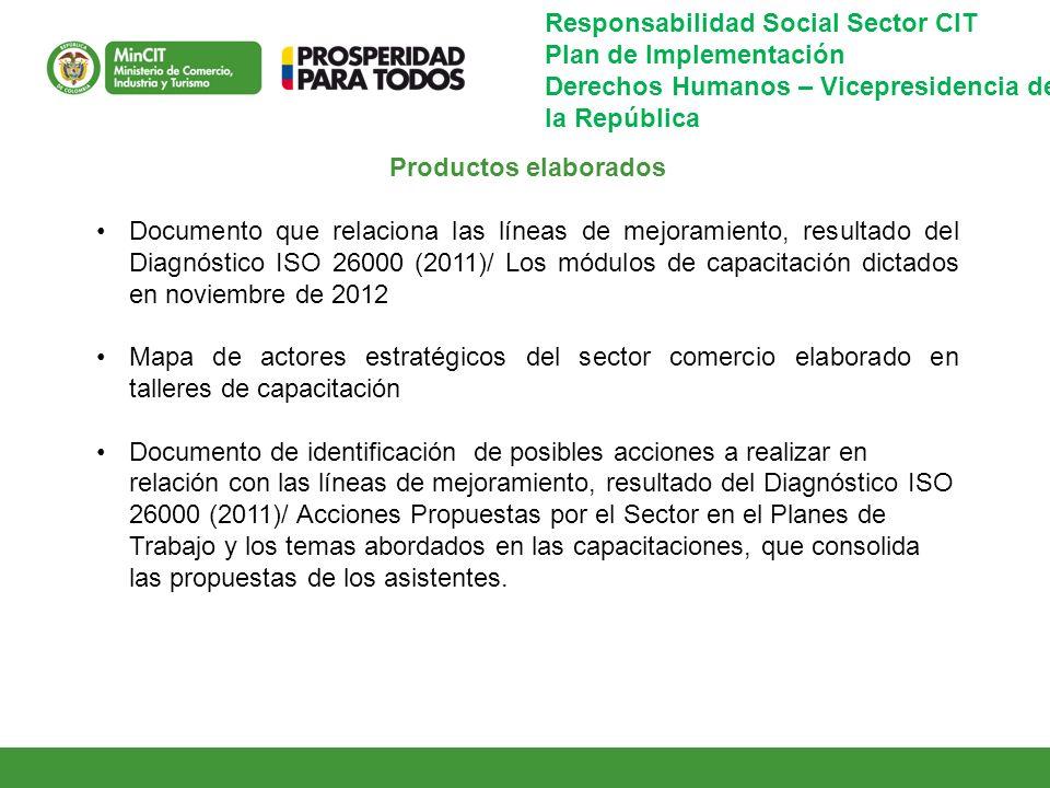 Productos elaborados Documento que relaciona las líneas de mejoramiento, resultado del Diagnóstico ISO 26000 (2011)/ Los módulos de capacitación dicta