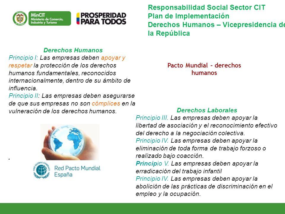 Derechos Humanos Principio I: Las empresas deben apoyar y respetar la protección de los derechos humanos fundamentales, reconocidos internacionalmente