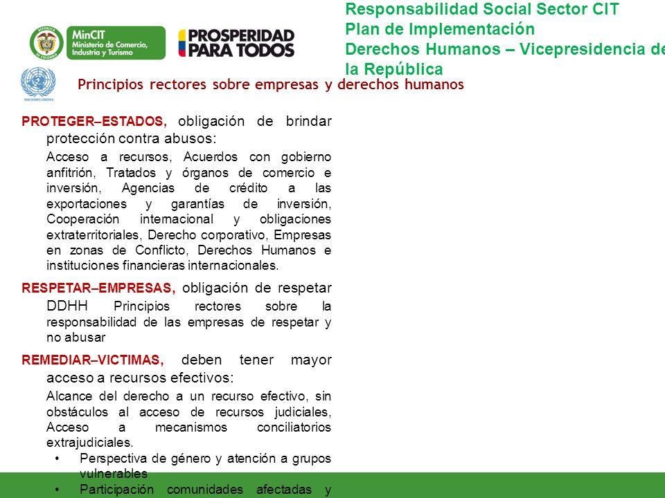 Principios rectores sobre empresas y derechos humanos PROTEGER–ESTADOS, obligación de brindar protección contra abusos: Acceso a recursos, Acuerdos co