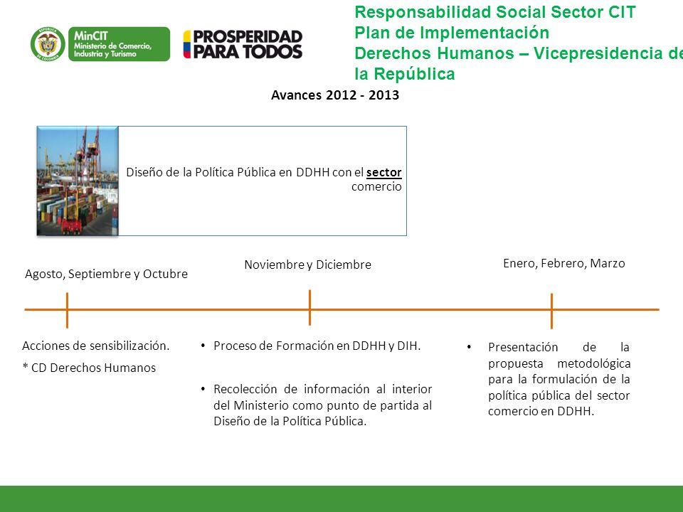 Diseño de la Política Pública en DDHH con el sector comercio Avances 2012 - 2013 Agosto, Septiembre y Octubre Acciones de sensibilización. * CD Derech