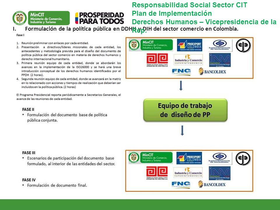 I.Formulación de la política pública en DDHH y DIH del sector comercio en Colombia. Responsabilidad Social Sector CIT Plan de Implementación Derechos