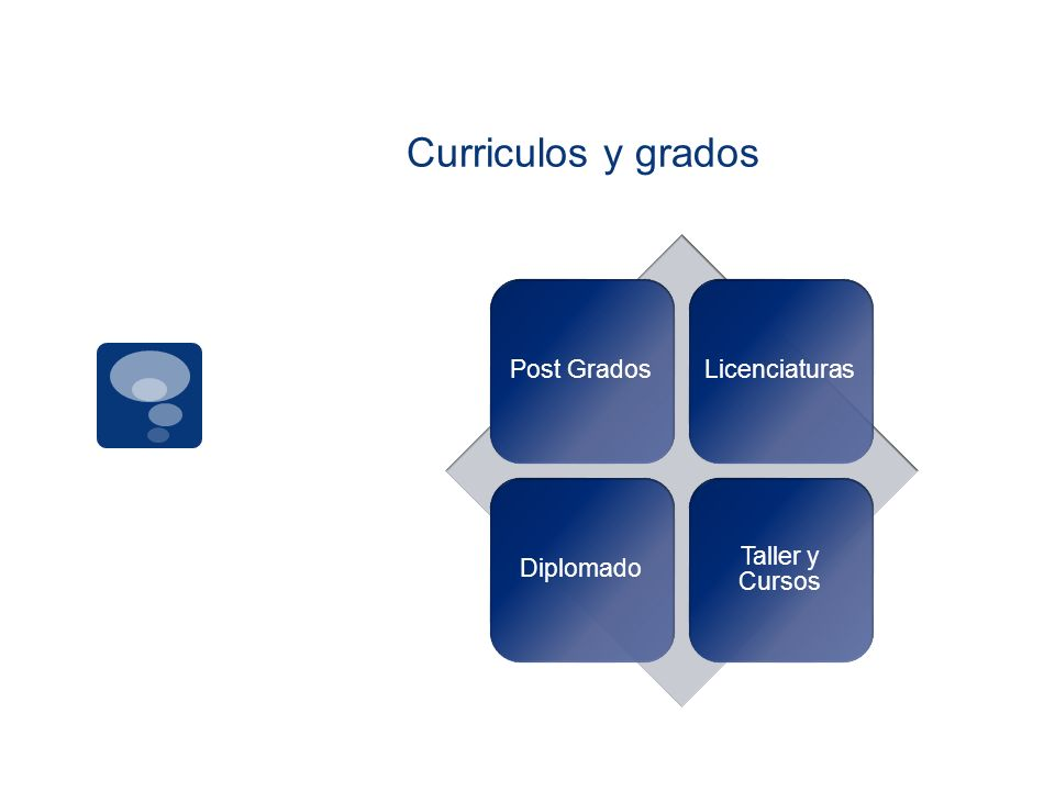 Curriculos y grados Post GradosLicenciaturasDiplomado Taller y Cursos