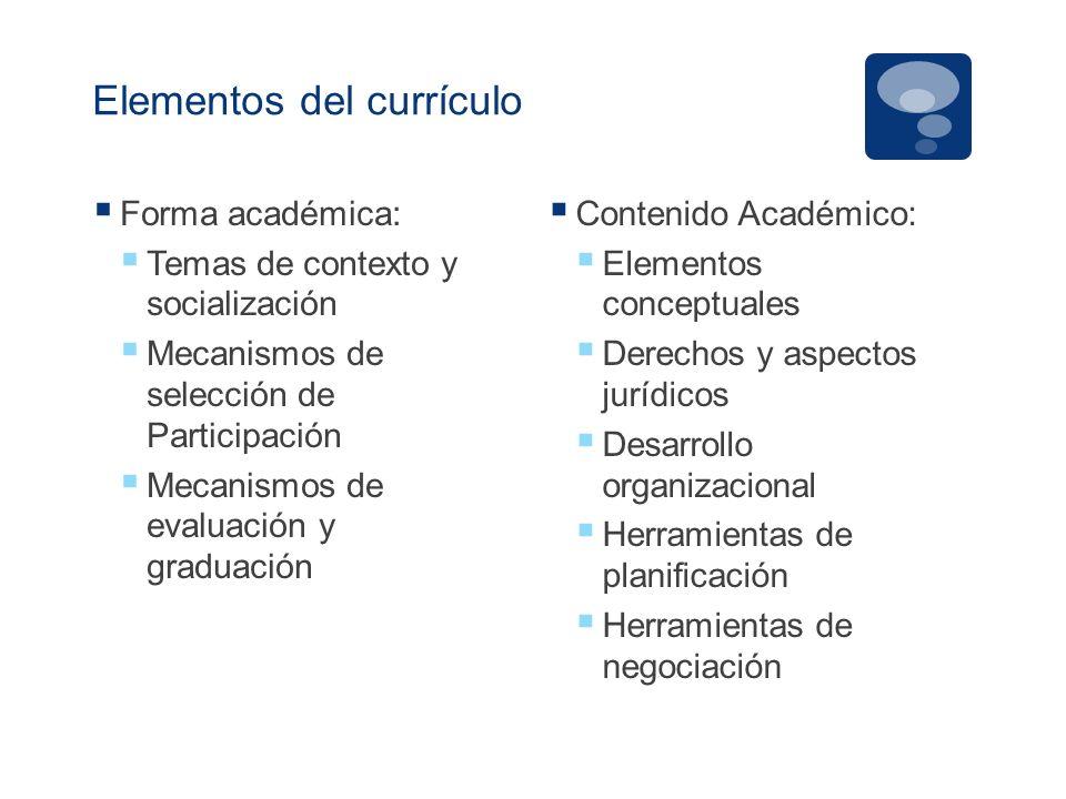 Elementos del currículo Forma académica: Temas de contexto y socialización Mecanismos de selección de Participación Mecanismos de evaluación y graduac