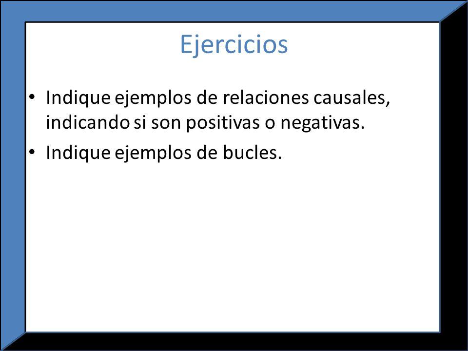 Ejemplos En un sistema electrónico.