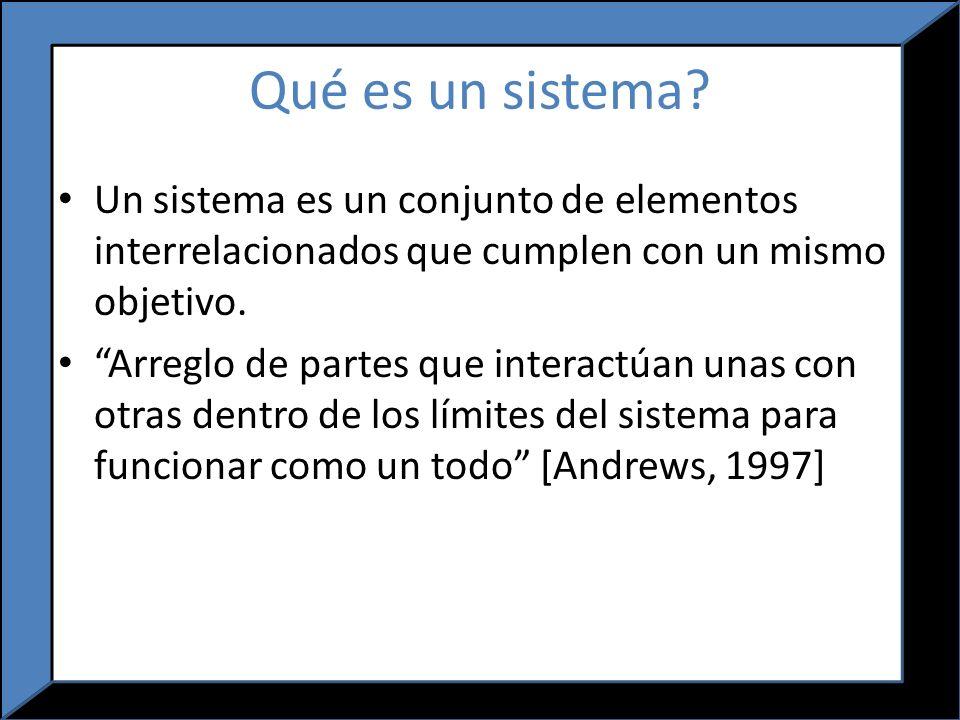 Ingeniería de Sistemas Dinámica de Sistemas Prof. Pérez Rivas Lisbeth Carolina