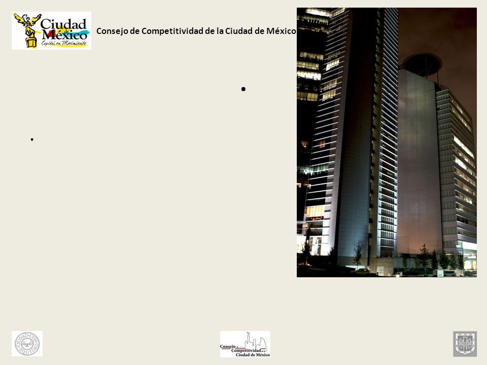 Consejo de Competitividad de la Ciudad de México..