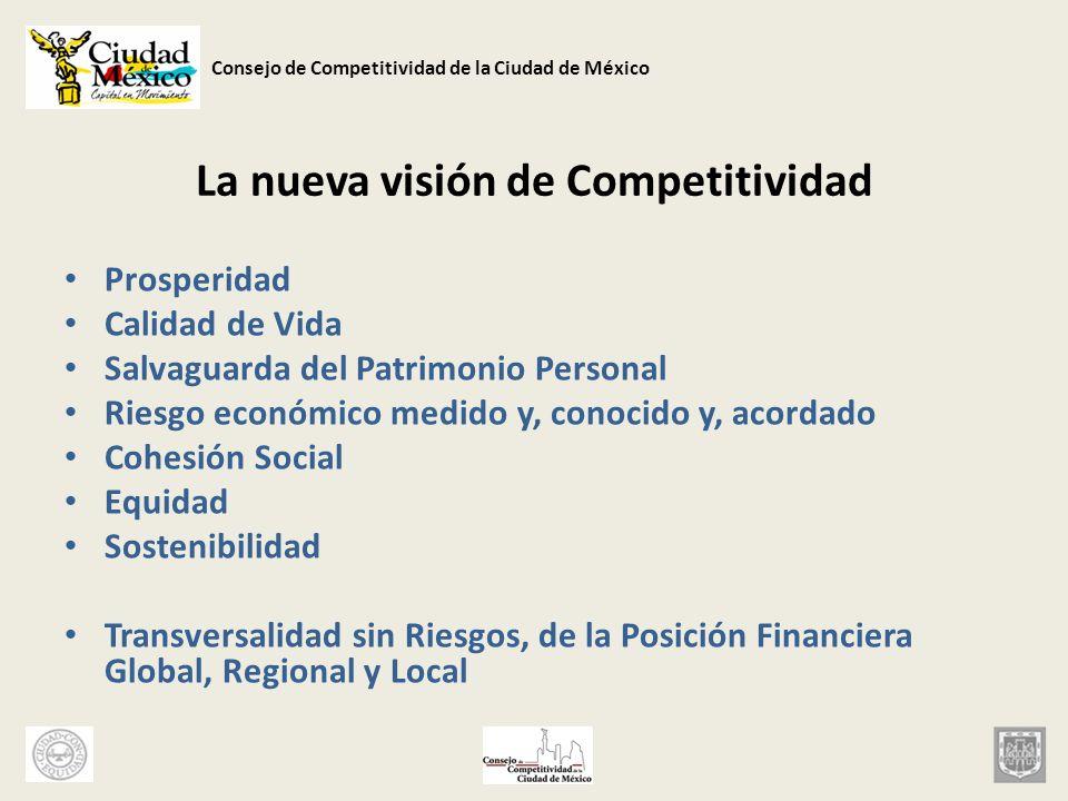 Consejo de Competitividad de la Ciudad de México La nueva visión de Competitividad Prosperidad Calidad de Vida Salvaguarda del Patrimonio Personal Rie