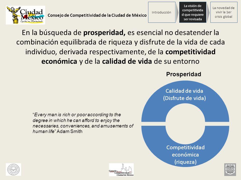 Consejo de Competitividad de la Ciudad de México En la búsqueda de prosperidad, es esencial no desatender la combinación equilibrada de riqueza y disf