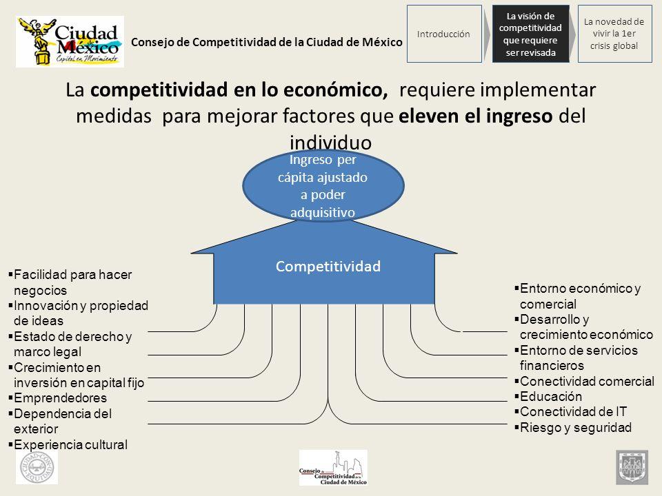 Consejo de Competitividad de la Ciudad de México La competitividad en lo económico, requiere implementar medidas para mejorar factores que eleven el i