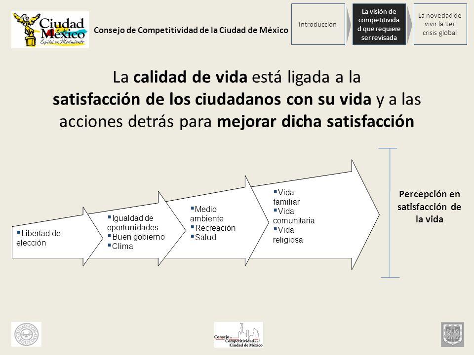 Consejo de Competitividad de la Ciudad de México La calidad de vida está ligada a la satisfacción de los ciudadanos con su vida y a las acciones detrá