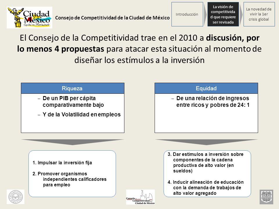 Consejo de Competitividad de la Ciudad de México El Consejo de la Competitividad trae en el 2010 a discusión, por lo menos 4 propuestas para atacar es
