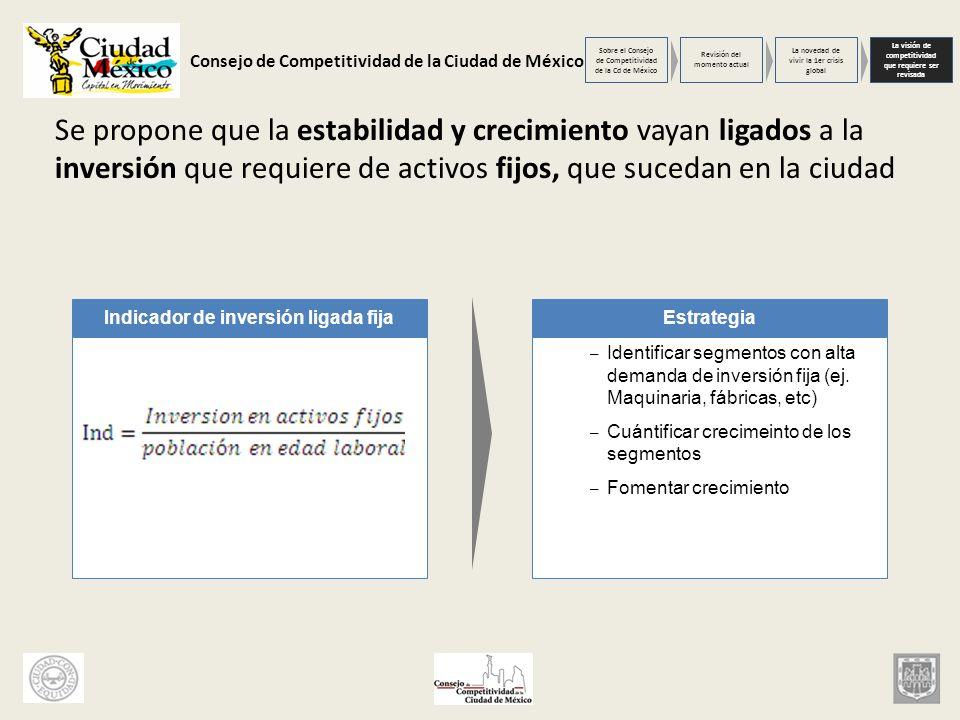 Consejo de Competitividad de la Ciudad de México Se propone que la estabilidad y crecimiento vayan ligados a la inversión que requiere de activos fijo