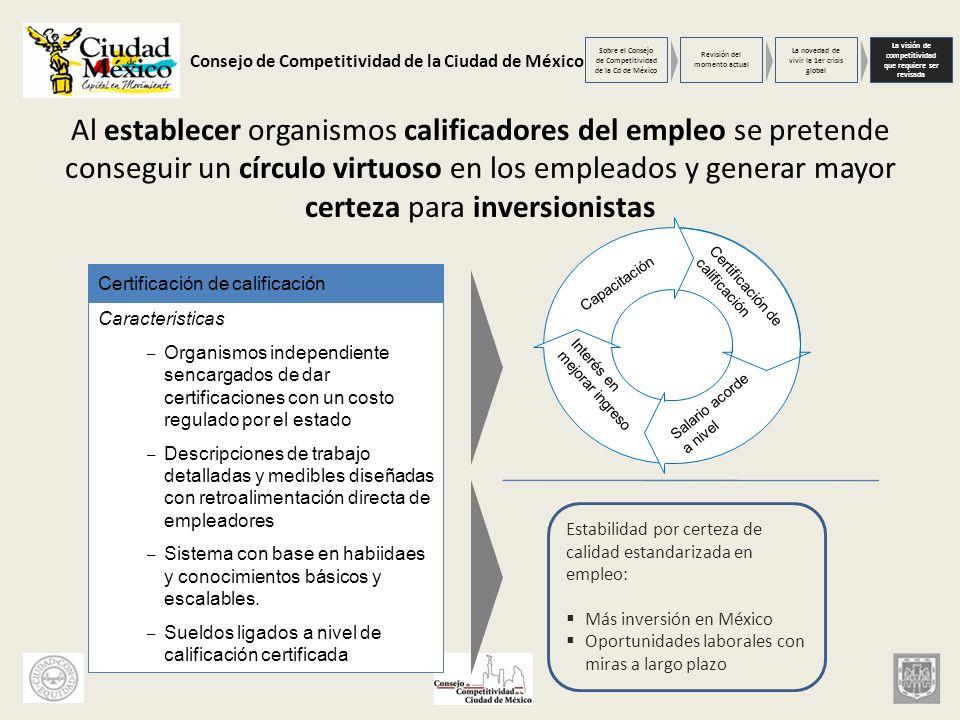 Consejo de Competitividad de la Ciudad de México Es urgente ligar el desarrollo educativo de la población (programas de educación) con el crecimiento en segmentos de alto valor agregado (por medio de estímulos).