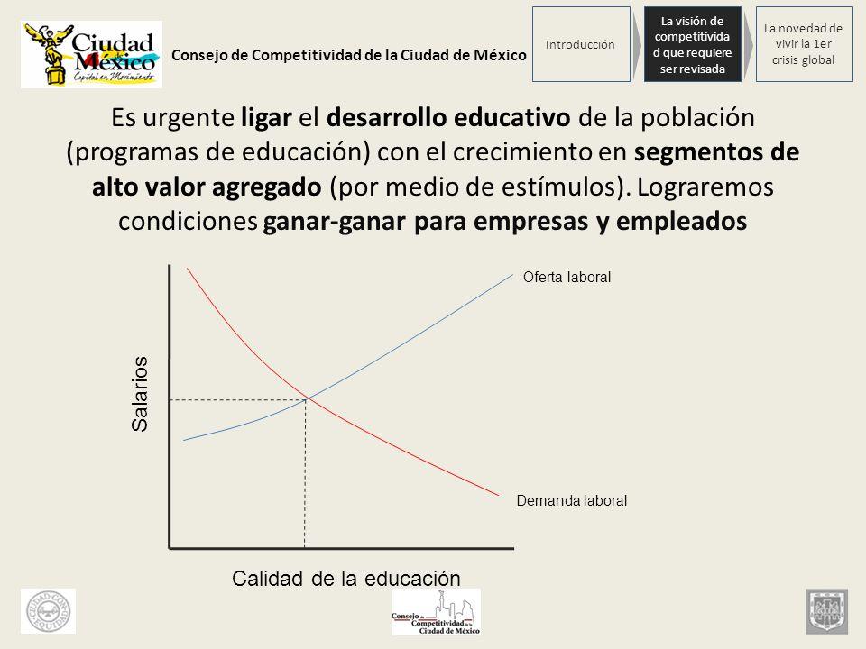 Consejo de Competitividad de la Ciudad de México Es urgente ligar el desarrollo educativo de la población (programas de educación) con el crecimiento