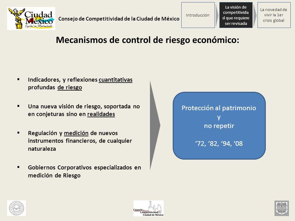 Consejo de Competitividad de la Ciudad de México Mecanismos de control de riesgo económico: Introducción La visión de competitivida d que requiere ser