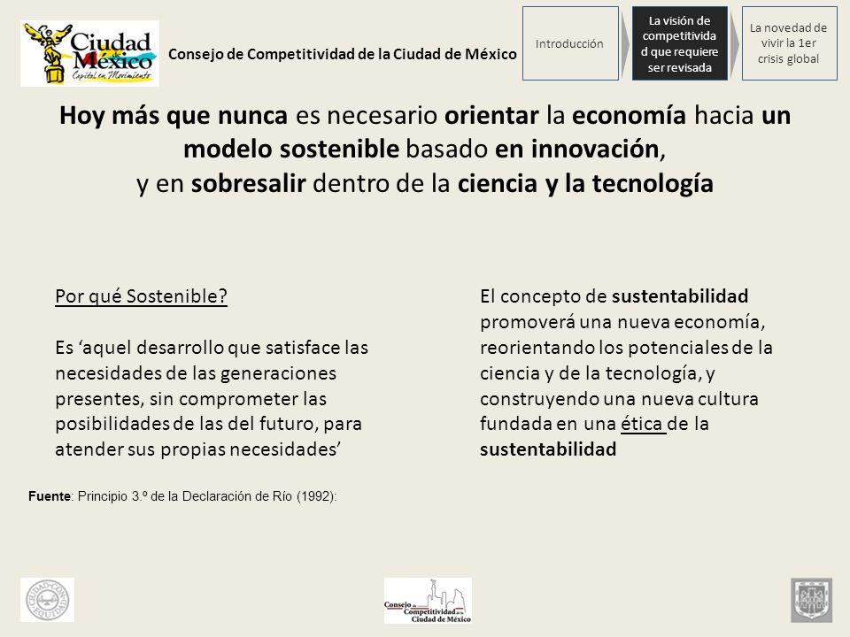 Consejo de Competitividad de la Ciudad de México Así mismo vale la pena plantearse que la microeconomía, en toda circunstancia debe ser atendida por lo menos al mismo grado que las políticas macroeconómicas y no que sea la microeconomía la que alinea a las políticas macroeconómicas Introducción La visión de competitivida d que requiere ser revisada La novedad de vivir la 1er crisis global Macro Micro se alinea Modelo tradicional Modelo a considerar Micro Consensada con Macro Macro Consensada con Micro