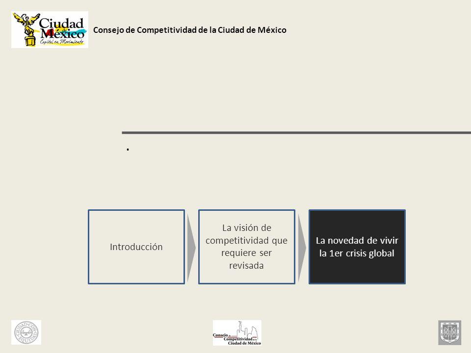 Consejo de Competitividad de la Ciudad de México. Introducción La visión de competitividad que requiere ser revisada La novedad de vivir la 1er crisis