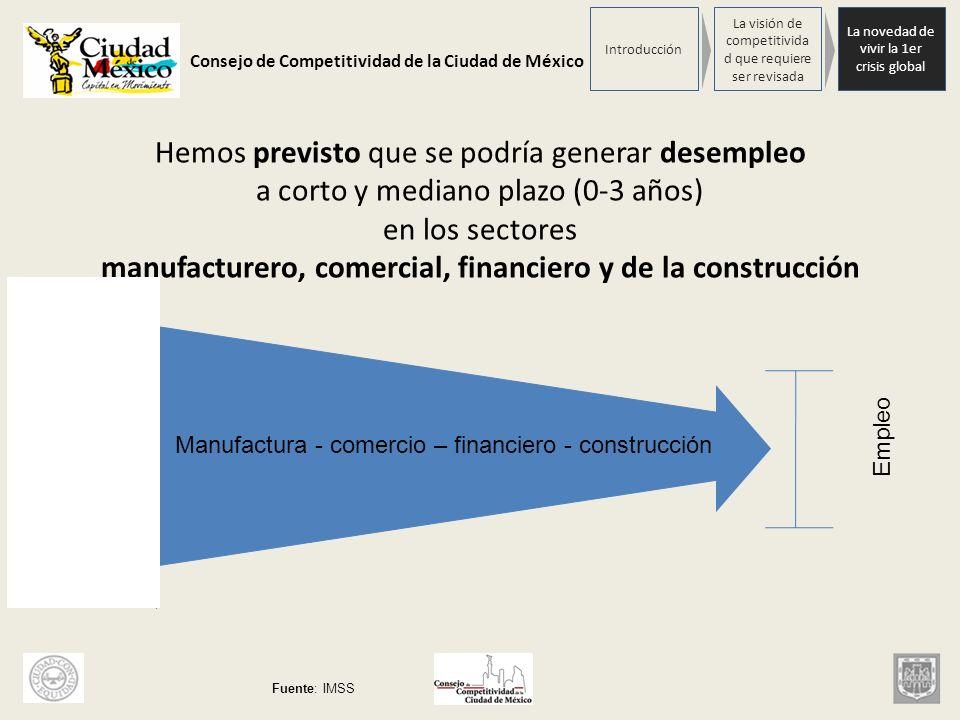 Consejo de Competitividad de la Ciudad de México Hemos previsto que se podría generar desempleo a corto y mediano plazo (0-3 años) en los sectores man