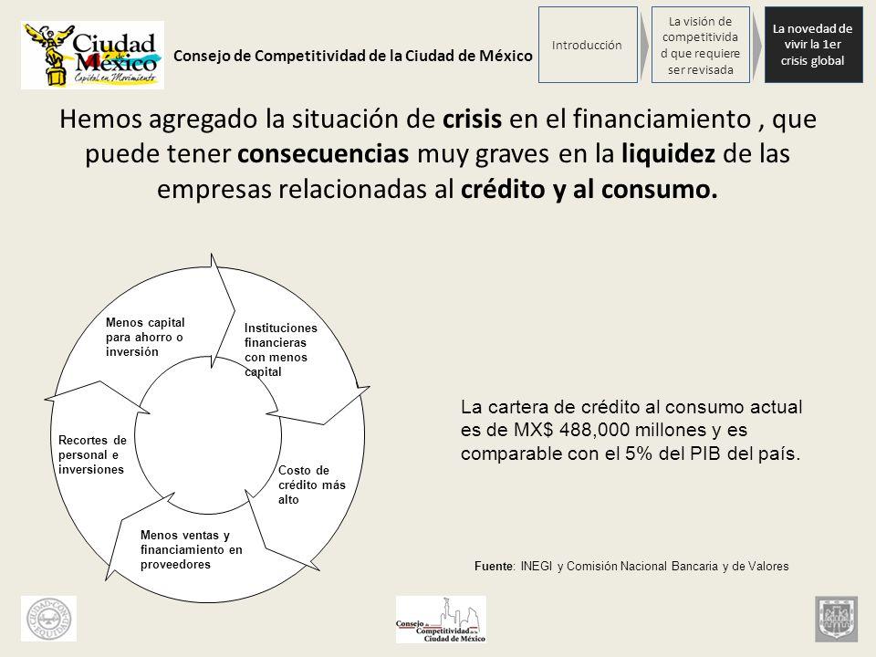 Consejo de Competitividad de la Ciudad de México Hemos agregado la situación de crisis en el financiamiento, que puede tener consecuencias muy graves