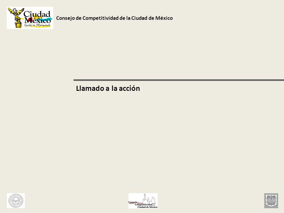 Consejo de Competitividad de la Ciudad de México Llamado a la acción