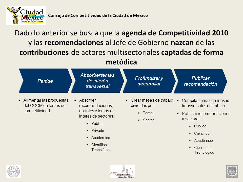 Consejo de Competitividad de la Ciudad de México Dado lo anterior se busca que la agenda de Competitividad 2010 y las recomendaciones al Jefe de Gobie