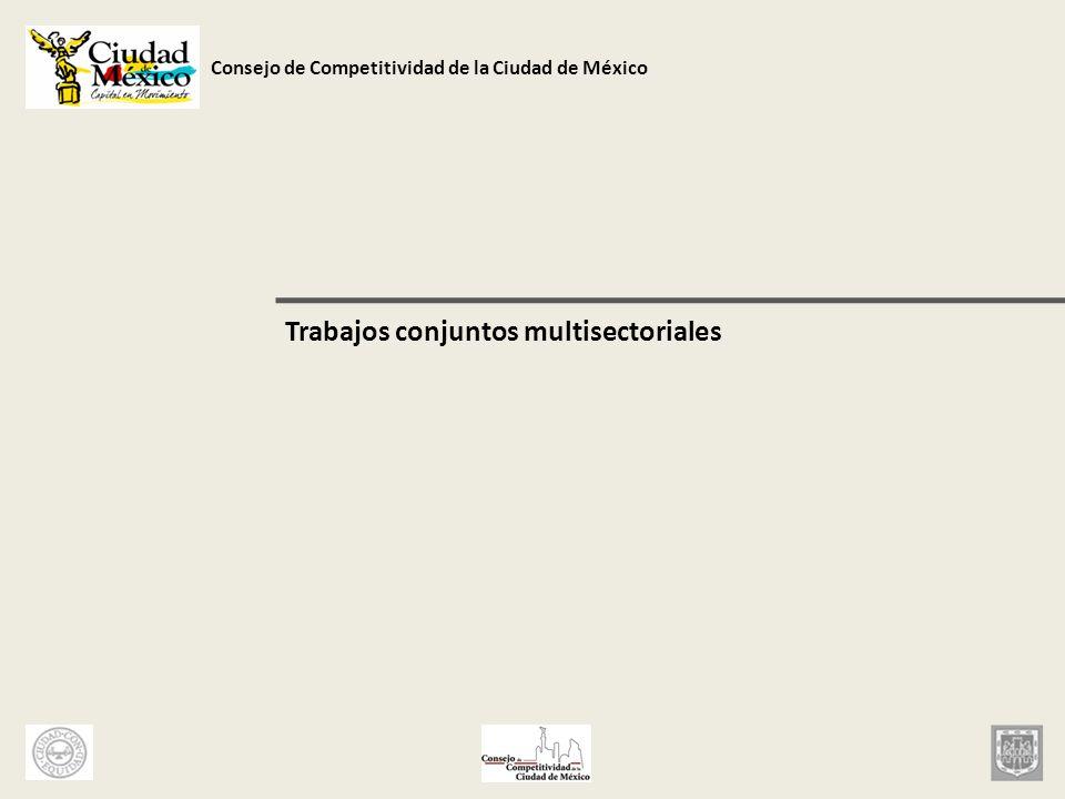 Consejo de Competitividad de la Ciudad de México Nuestra componente de competitividad del 2010 abarca entre otros, los conceptos de los siguientes índices: CriterioDoing Business Emerging mktProsperityGlobal CityEconomía de conocimiento Entorno económico y comercial Desarrollo y crecimiento económico Entorno de servicios financieros Conectividad comercial Educación Conectividad de IT Riesgo y seguridad Facilidad para hacer negocios Innovación y propiedad de ideas Estado de derecho y marco legal Crecimiento en inversión en capital fijo Emprendedores Dependencia del exterior Experiencia cultural