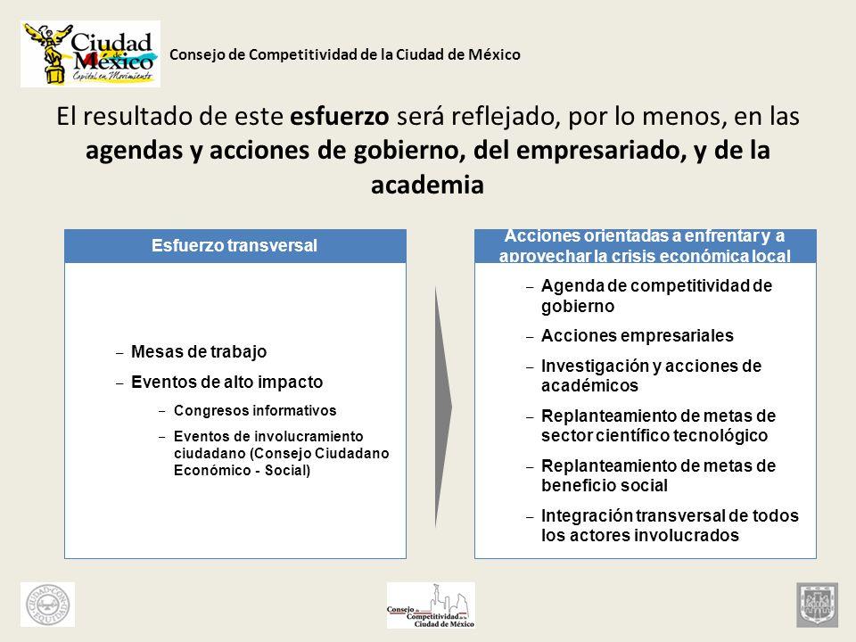 Consejo de Competitividad de la Ciudad de México El resultado de este esfuerzo será reflejado, por lo menos, en las agendas y acciones de gobierno, de