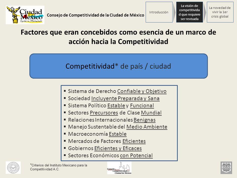 Consejo de Competitividad de la Ciudad de México Factores que eran concebidos como esencia de un marco de acción hacia la Competitividad Competitivida