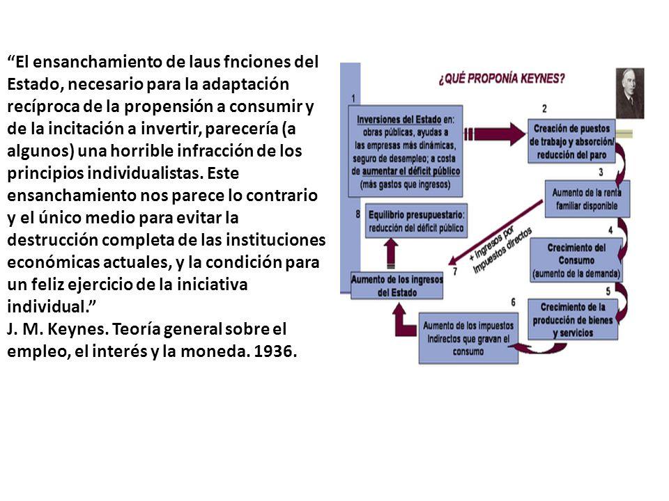 El ensanchamiento de laus fnciones del Estado, necesario para la adaptación recíproca de la propensión a consumir y de la incitación a invertir, parec
