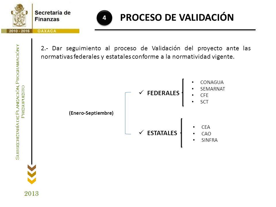2013 Subsecretaría de Planeación, Programación y Presupuesto SEGUIMIENTO 55 (Enero-Diciembre) Supervisión de obras Reportes trimestrales Acta de entrega recepción