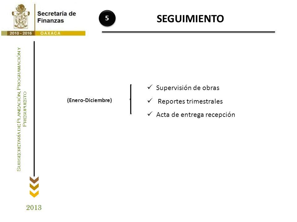 2013 Subsecretaría de Planeación, Programación y Presupuesto POR SU ATENCIÓN GRACIAS …