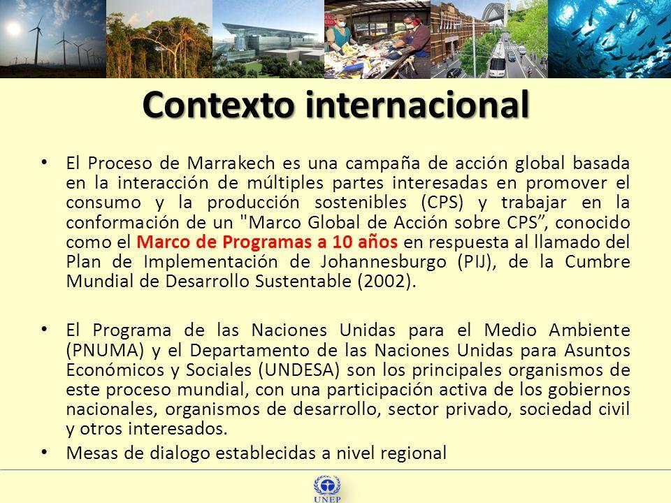 Contexto internacional El Proceso de Marrakech es una campaña de acción global basada en la interacción de múltiples partes interesadas en promover el