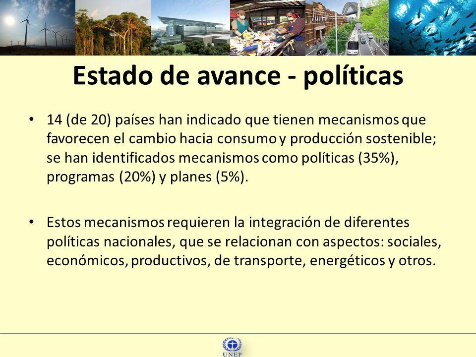 Estado de avance - políticas 14 (de 20) países han indicado que tienen mecanismos que favorecen el cambio hacia consumo y producción sostenible; se ha