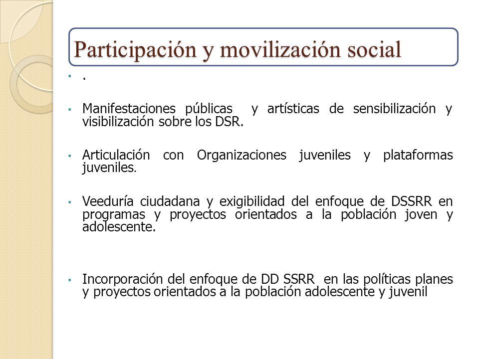 . Manifestaciones públicas y artísticas de sensibilización y visibilización sobre los DSR. Articulación con Organizaciones juveniles y plataformas juv