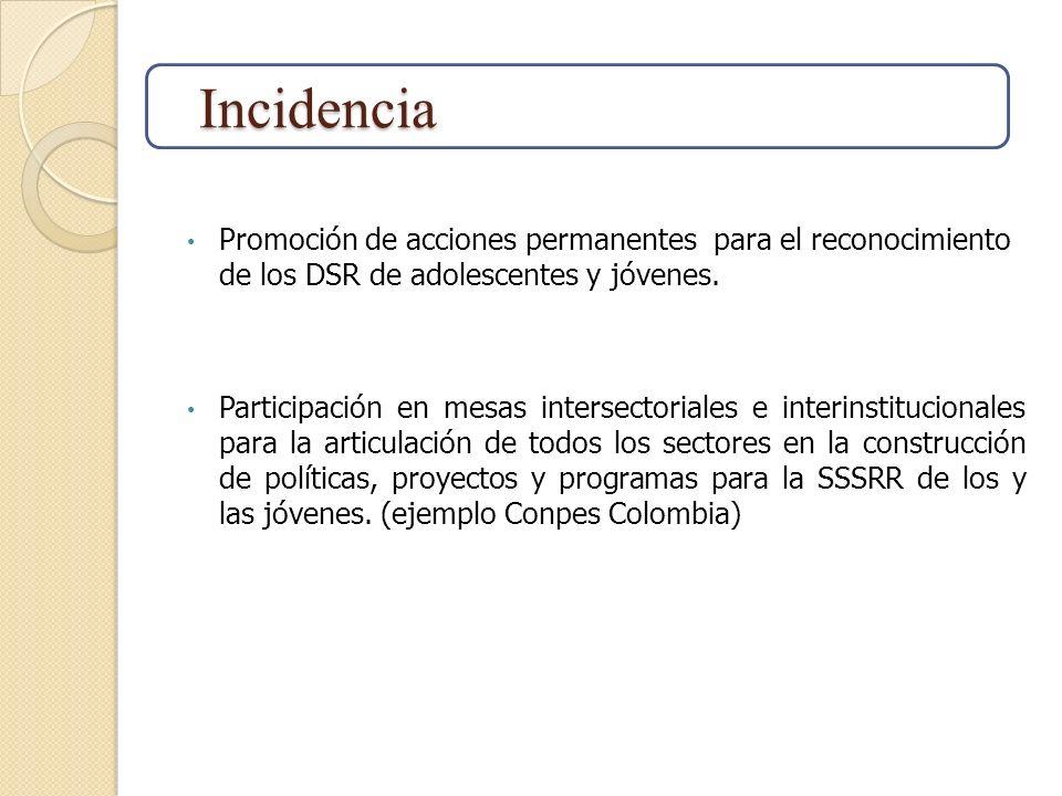 Promoción de acciones permanentes para el reconocimiento de los DSR de adolescentes y jóvenes. Participación en mesas intersectoriales e interinstituc