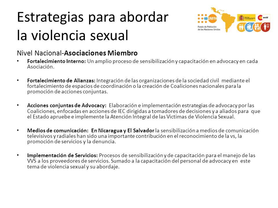 Logros del proyecto- IPPF/RHO Mapeos políticos- La IPPF/RHO desarrolló Mapeos Políticos, como insumo para la elaboración de planes de advocacy en El Salvador, Guatemala, Honduras y Nicaragua.