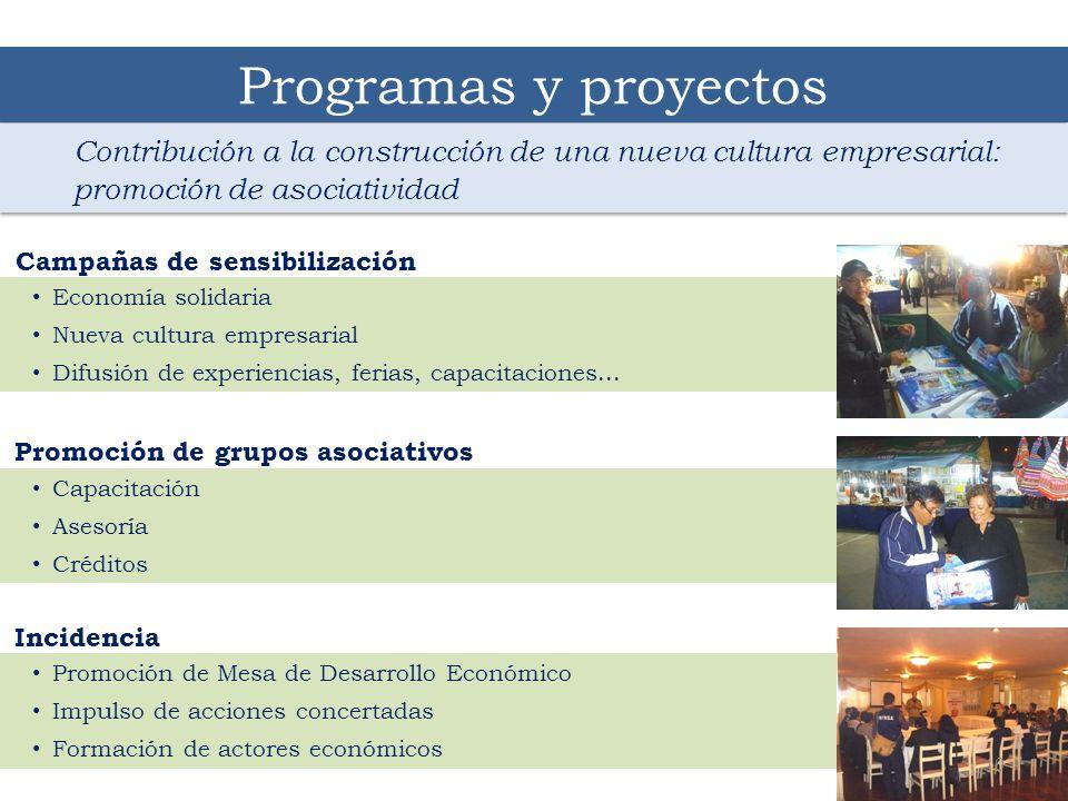 Programas y proyectos Contribución a la construcción de una nueva cultura empresarial: promoción de asociatividad Economía solidaria Nueva cultura emp