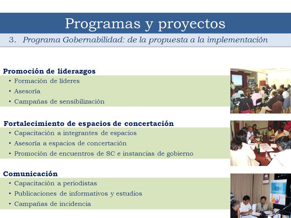 Programas y proyectos 3. Programa Gobernabilidad: de la propuesta a la implementación Formación de líderes Asesoría Campañas de sensibilización Promoc