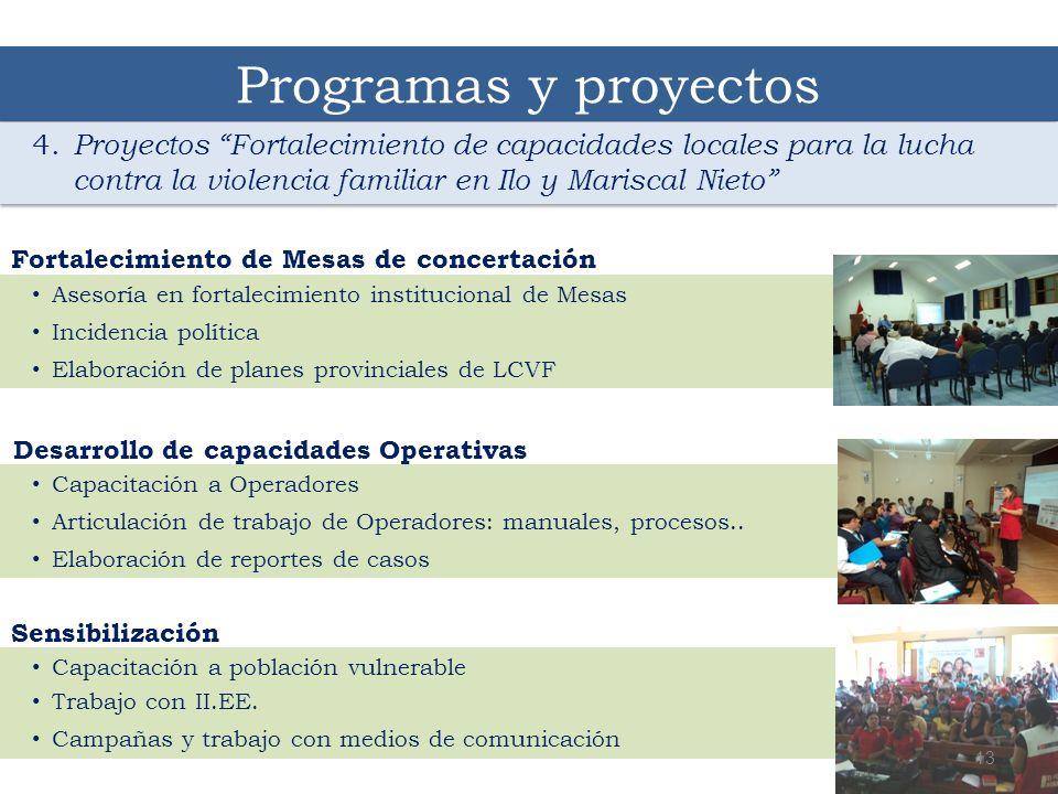 Programas y proyectos 4. Proyectos Fortalecimiento de capacidades locales para la lucha contra la violencia familiar en Ilo y Mariscal Nieto Asesoría