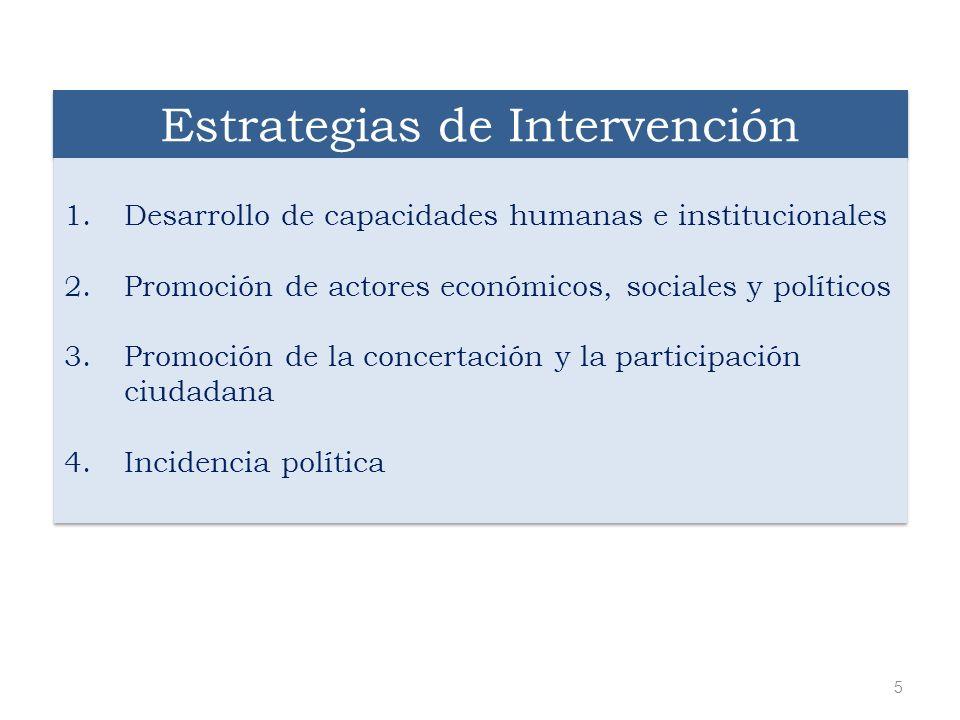 Estrategias de Intervención 1.Desarrollo de capacidades humanas e institucionales 2.Promoción de actores económicos, sociales y políticos 3.Promoción