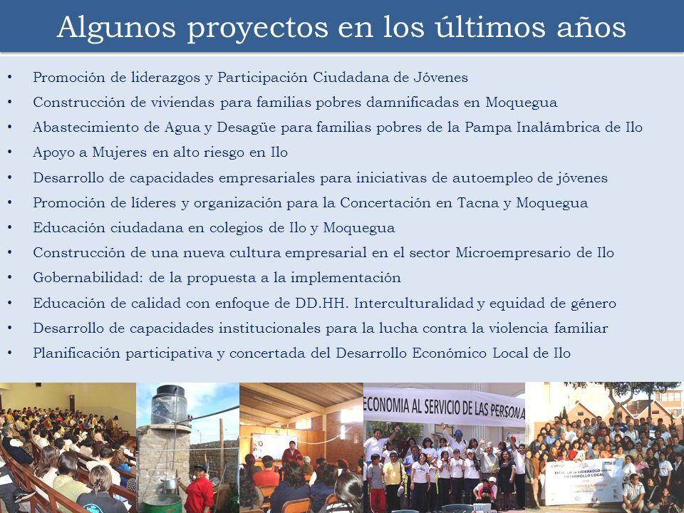 Promoción de liderazgos y Participación Ciudadana de Jóvenes Construcción de viviendas para familias pobres damnificadas en Moquegua Abastecimiento de
