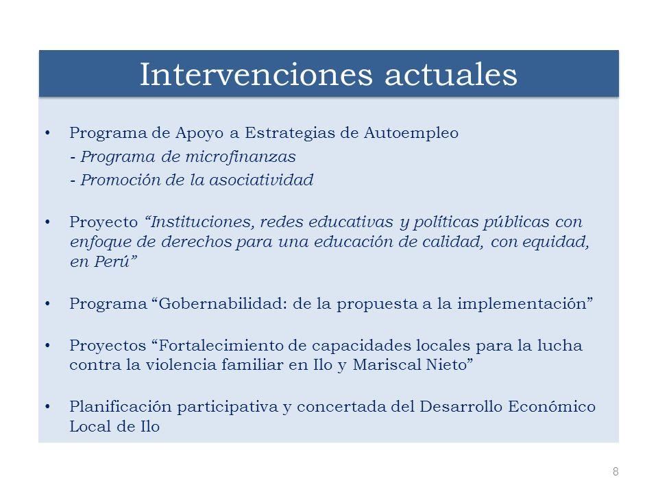 Programa de Apoyo a Estrategias de Autoempleo - Programa de microfinanzas - Promoción de la asociatividad Proyecto Instituciones, redes educativas y p