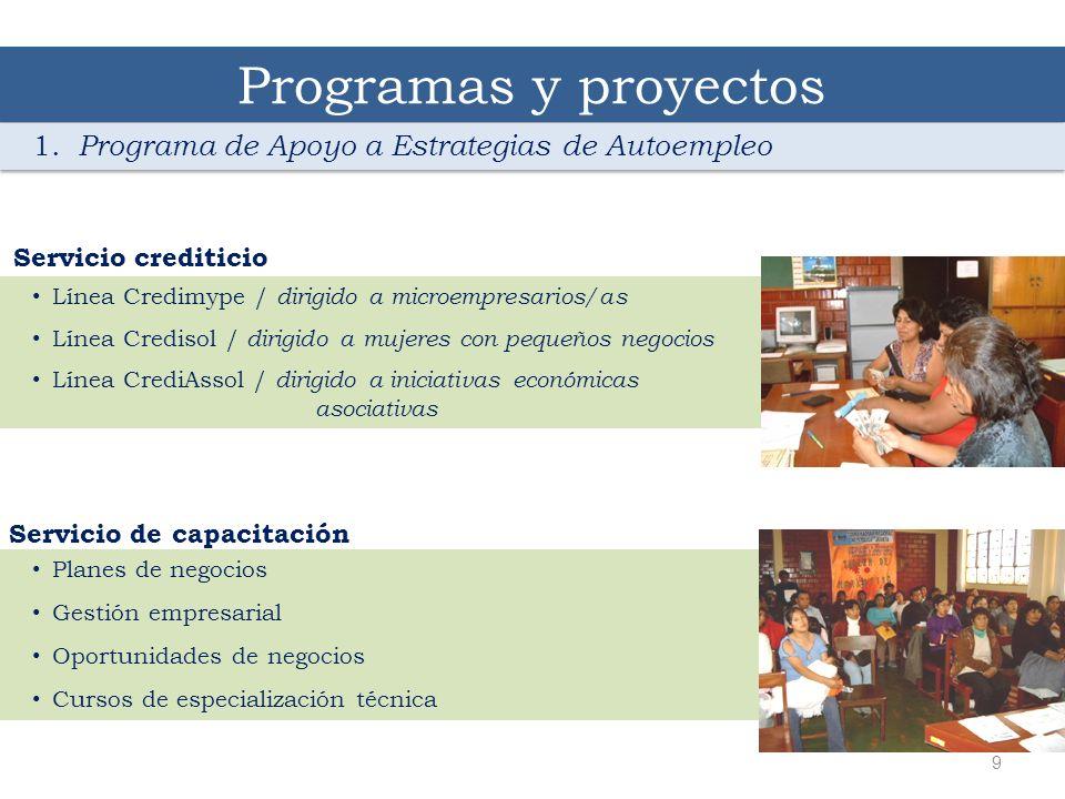 Programas y proyectos 1. Programa de Apoyo a Estrategias de Autoempleo Línea Credimype / dirigido a microempresarios/as Línea Credisol / dirigido a mu